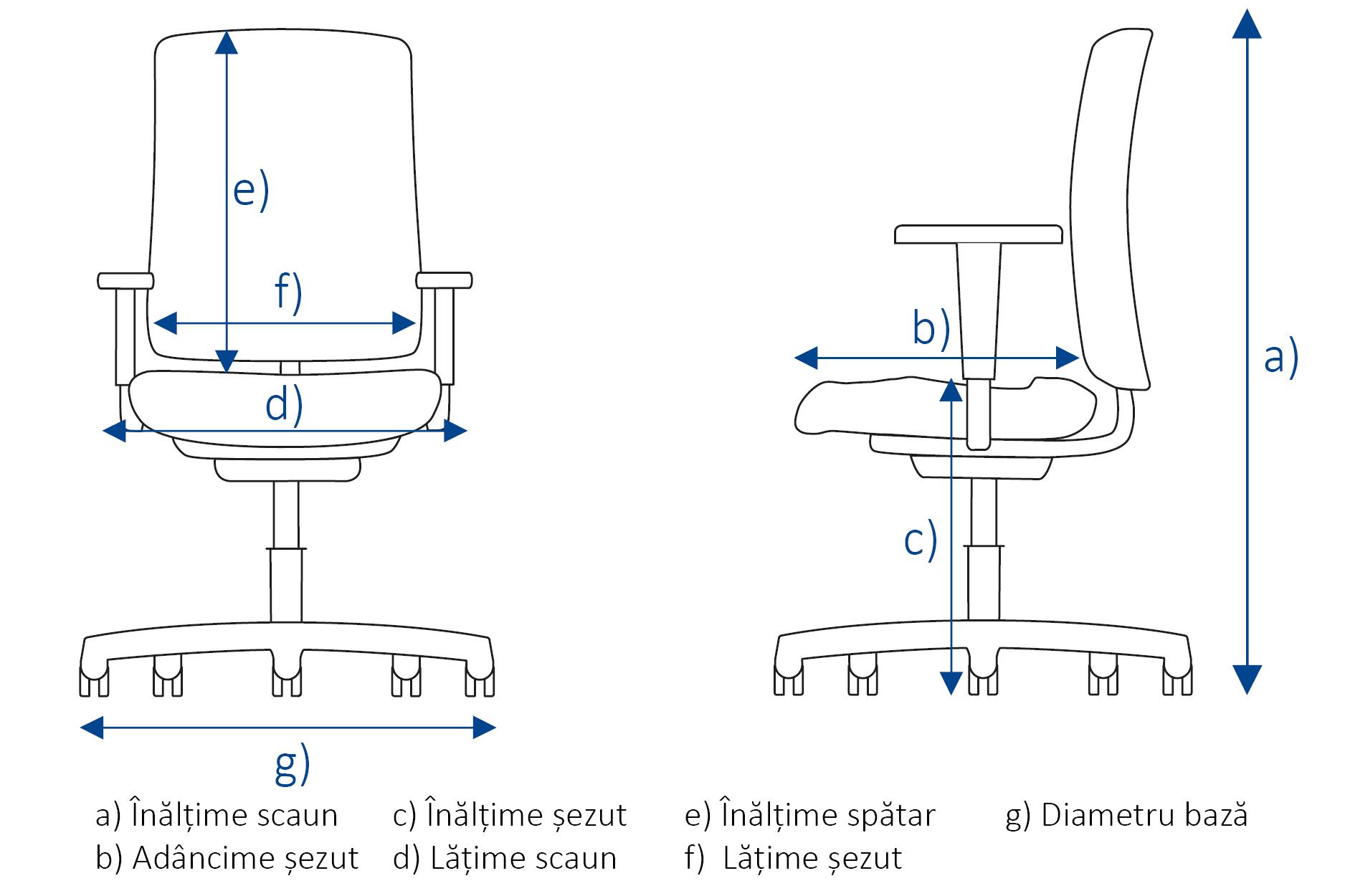 scaun ergonomic dimensiuni